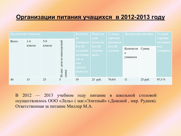 Организации питания учащихся  в 2012-2013 году