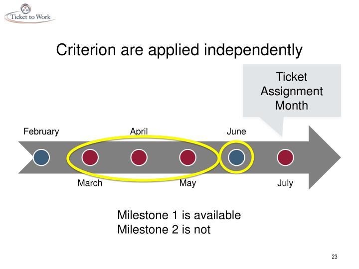 Criterion are applied independently
