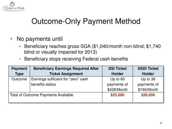 Outcome-Only Payment Method