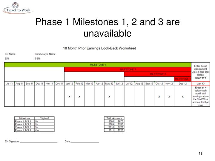 Phase 1 Milestones 1, 2 and 3 are unavailable