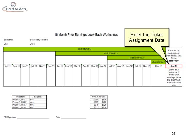 Enter the Ticket Assignment Date