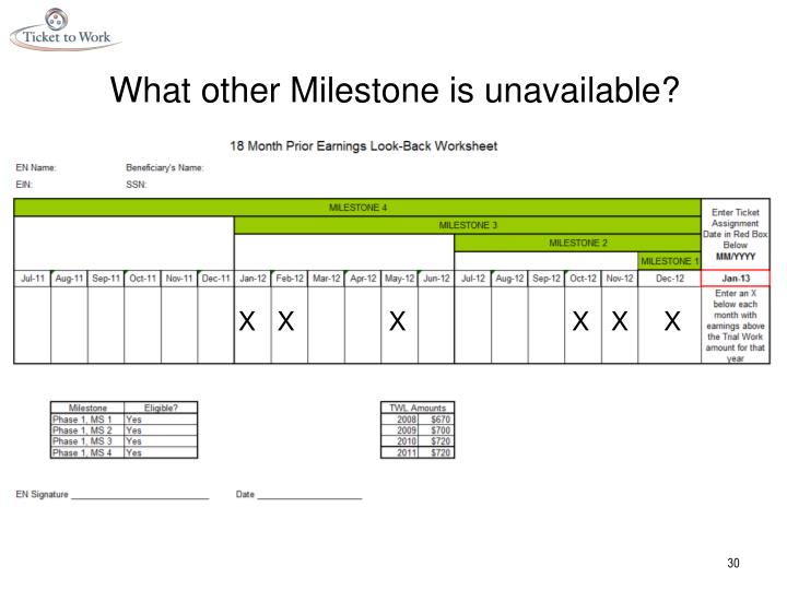 What other Milestone is unavailable?