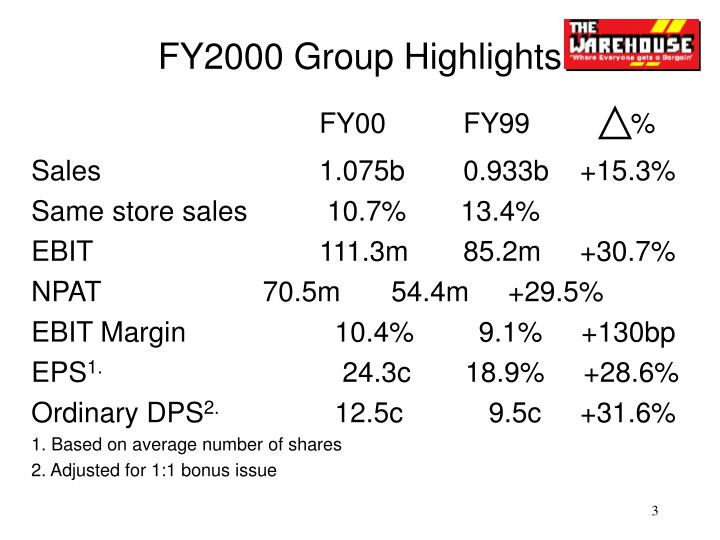 FY2000 Group Highlights