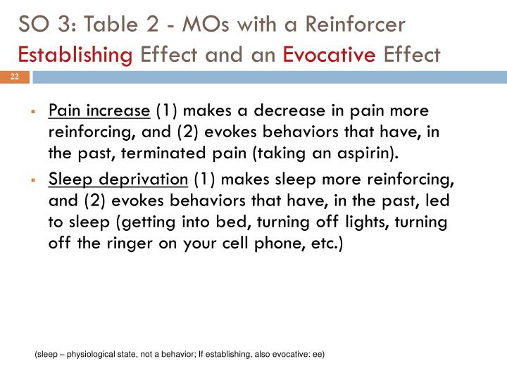 SO 3: Table 2 - MOs with a Reinforcer