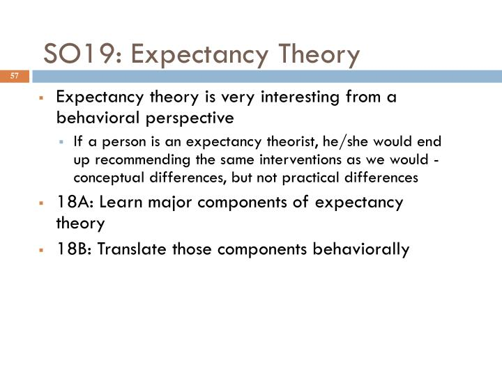 SO19: Expectancy Theory