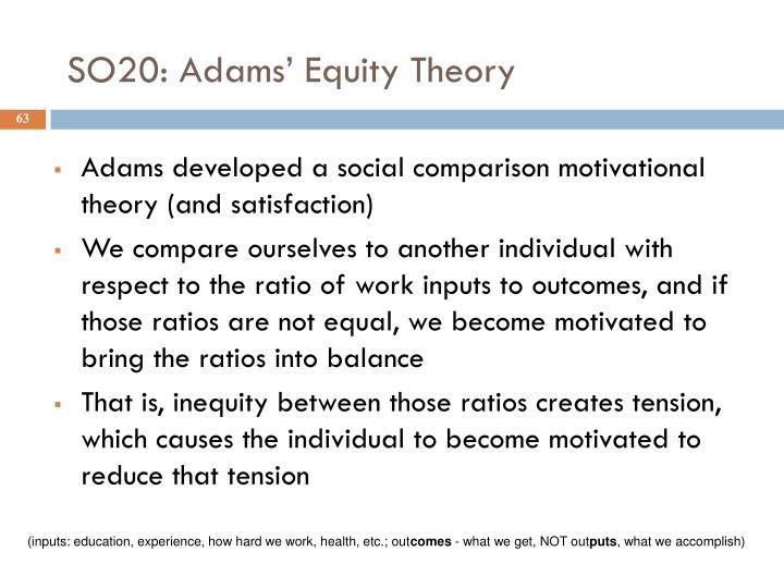 SO20: Adams' Equity Theory