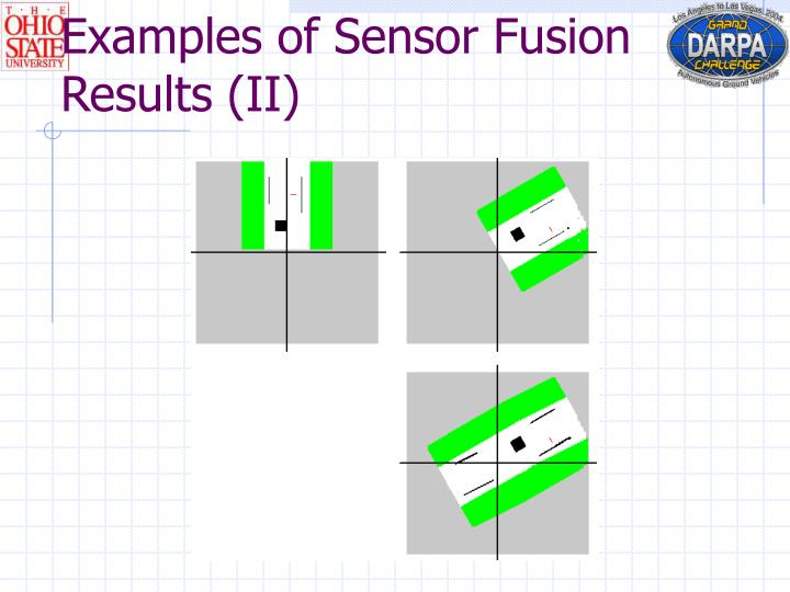 Examples of Sensor Fusion Results (II)