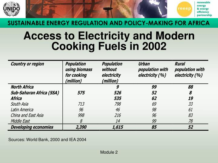 Access to Electricity and Modern Cooking Fuels in 2002