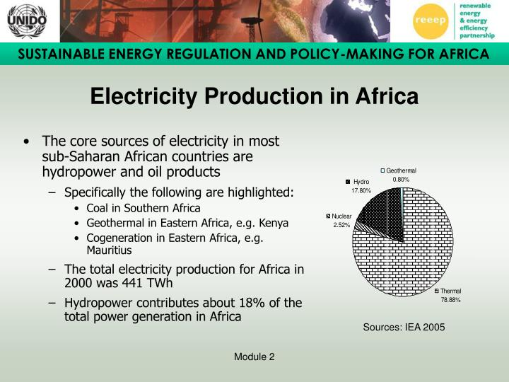 Electricity Production in Africa