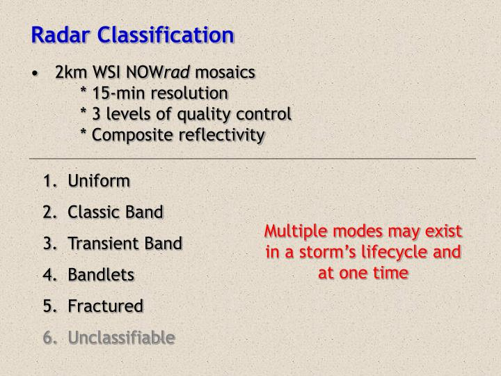 Radar Classification
