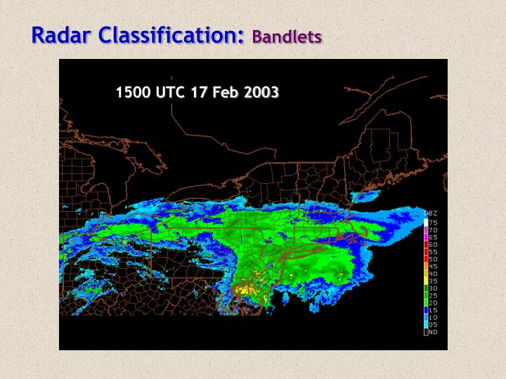 Radar Classification: