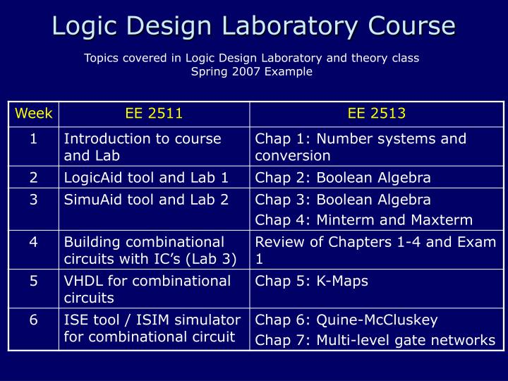 Logic Design Laboratory Course