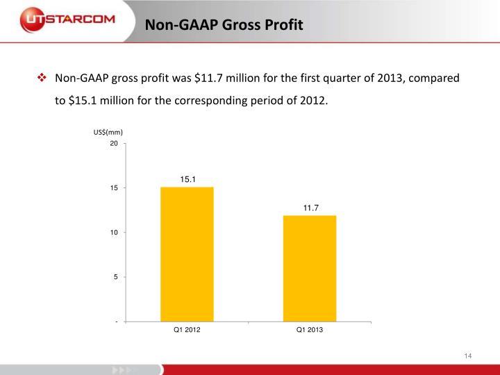 Non-GAAP Gross Profit
