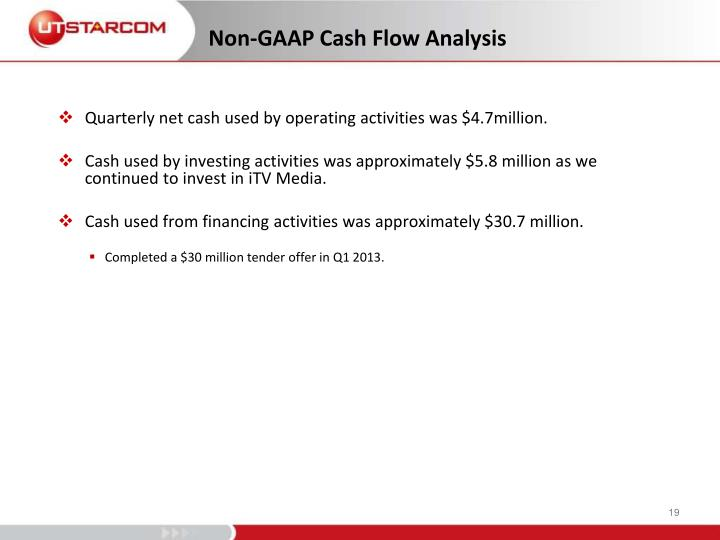 Quarterly net cash used by operating activities was $4.7million.