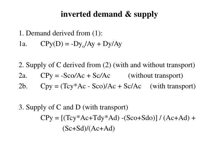 inverted demand & supply