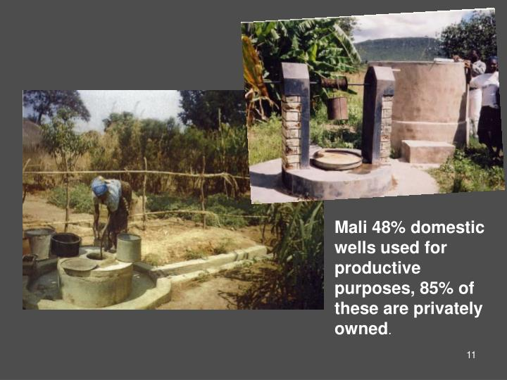 Mali 48% domestic wells used for productive purposes, 85% of these are privately owned