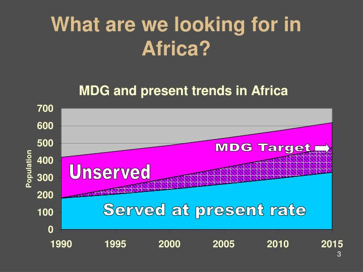What are we looking for in Africa?