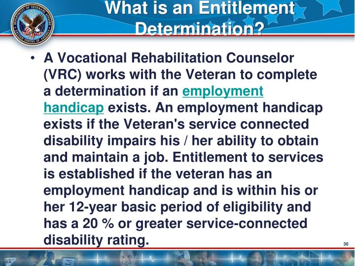 What is an Entitlement Determination?