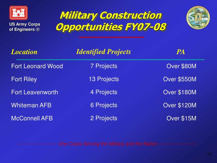 Military Construction  Opportunities FY07-08