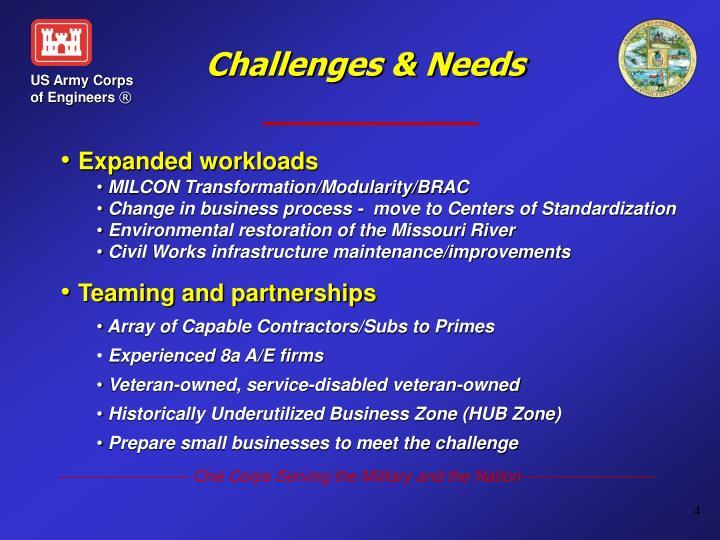 Challenges & Needs