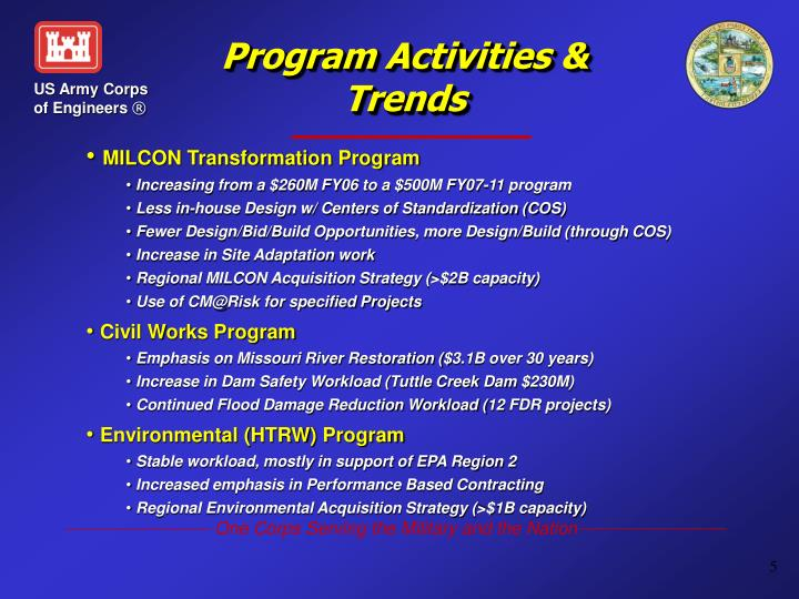Program Activities & Trends