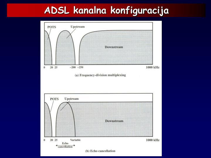 ADSL kanalna konfiguracija