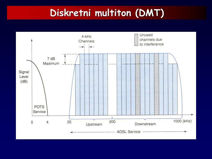 Diskretni multiton (DMT)