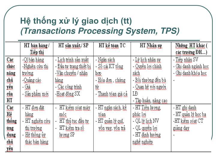 Hệ thống xử lý giao dịch (tt)