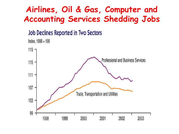 Airlines, Oil & Gas, Computer and Accounting Services Shedding Jobs