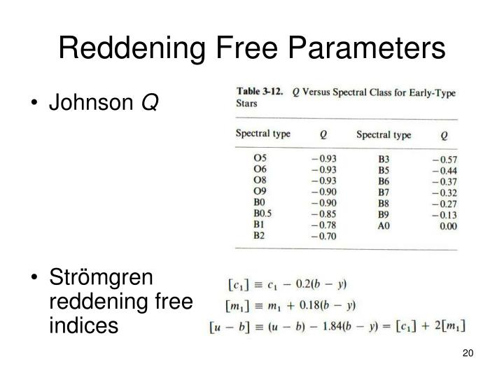 Reddening Free Parameters