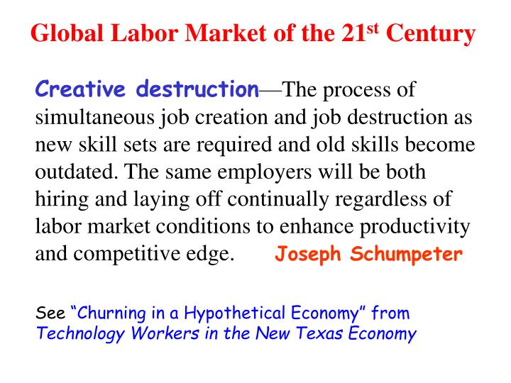 Global Labor Market of the 21