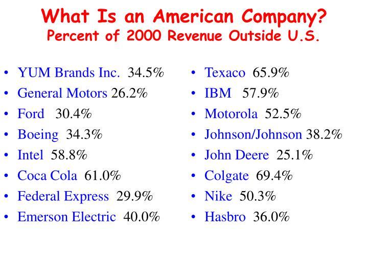 YUM Brands Inc.