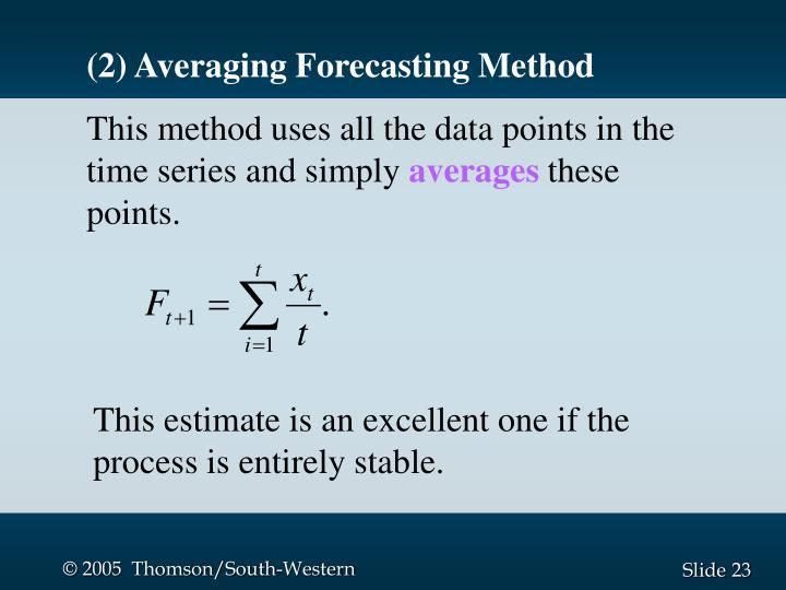 (2) Averaging Forecasting Method