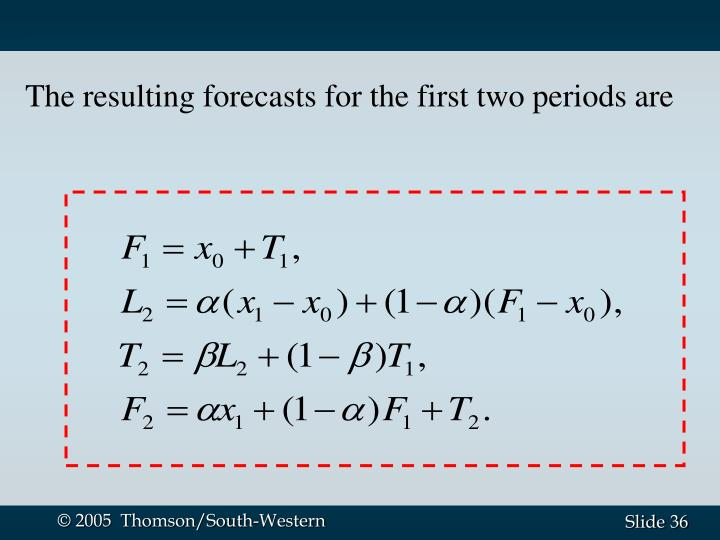 The resulting forecasts for the first two periods are
