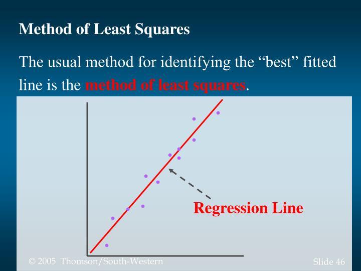 Method of Least Squares