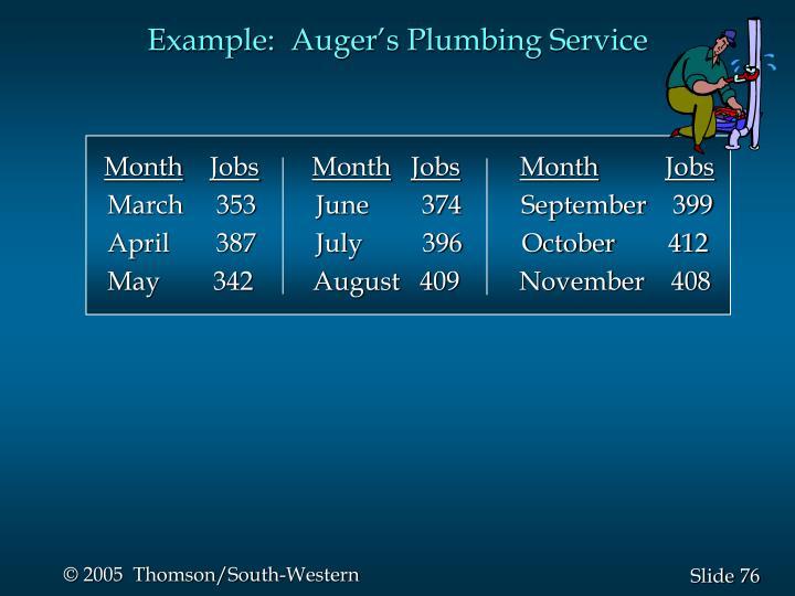 Example:  Auger's Plumbing Service