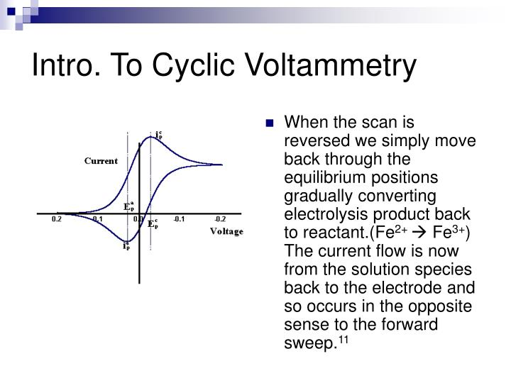 When the scan is reversed we simply move back through the equilibrium positions gradually converting electrolysis product back to reactant.(Fe