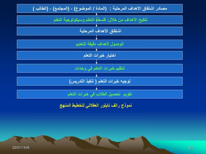 مصادر اشتقاق الأهداف المرحلية :  (المادة / الموضوع) ، (المجتمع) ، (الطالب )