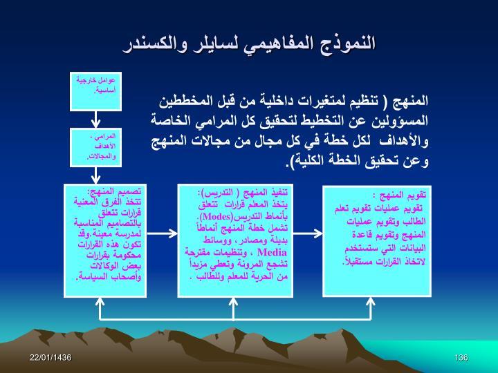 عوامل خارجية أساسية