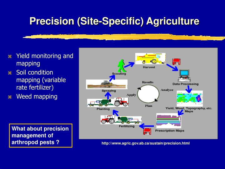 http:\\www.agric.gov.ab.ca/sustain/precision.html