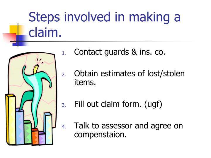Steps involved in making a claim.
