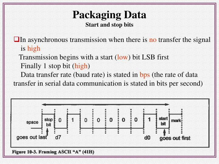 Packaging Data