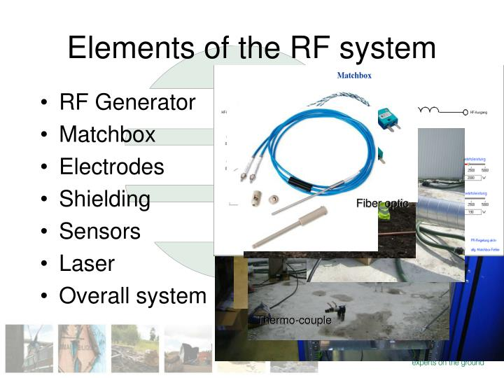 Elements of the RF system