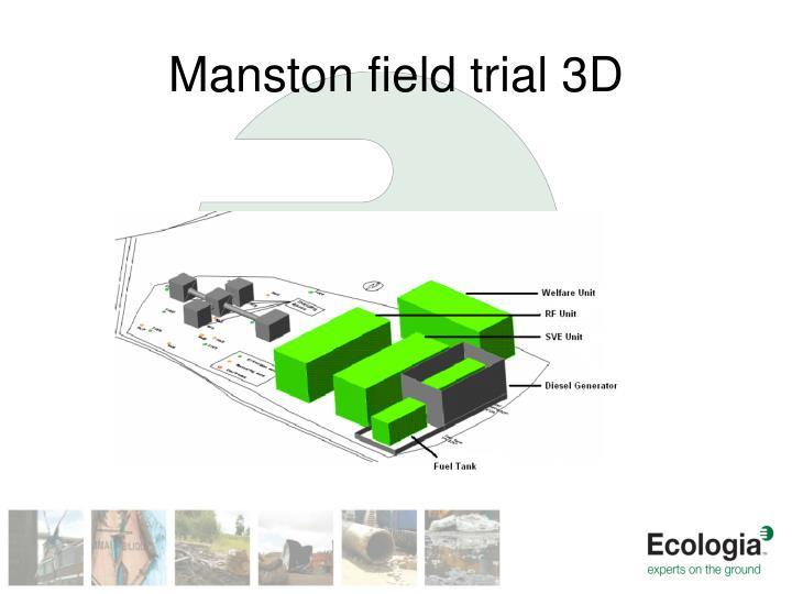 Manston field trial 3D