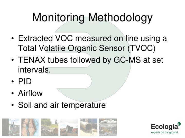 Monitoring Methodology