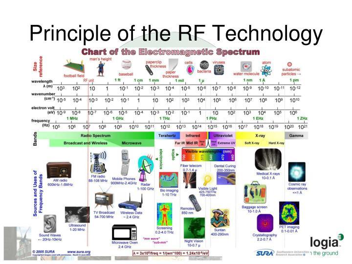 Principle of the RF Technology