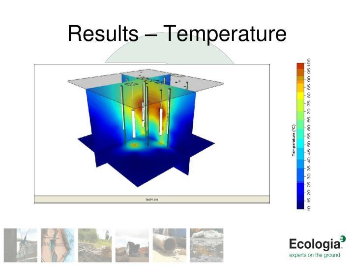 Results – Temperature