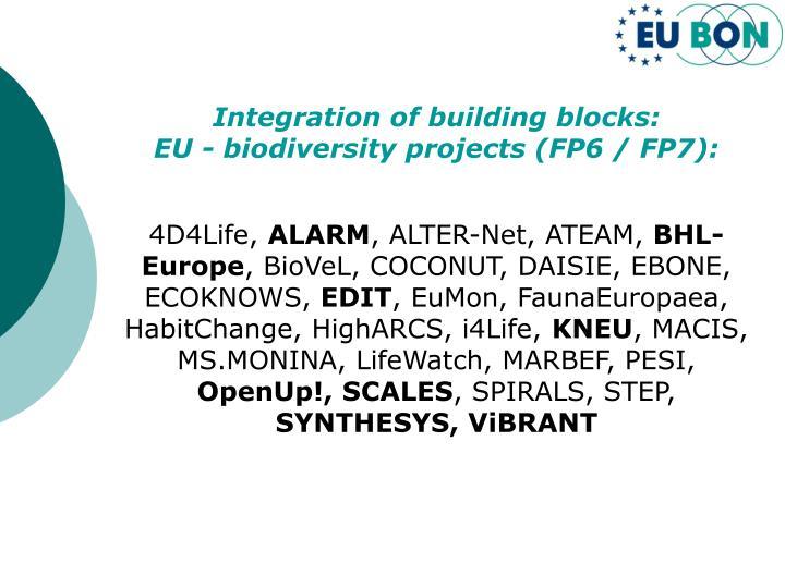 Integration of