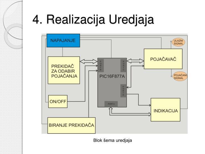 4. Realizacija Uredjaja