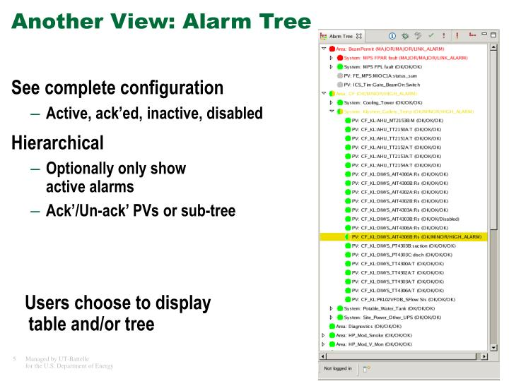 Another View: Alarm Tree